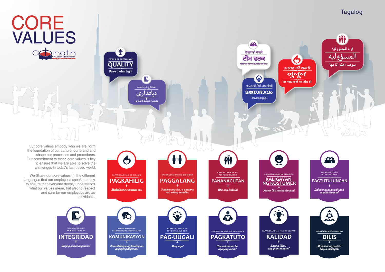 Tagalog Core Values